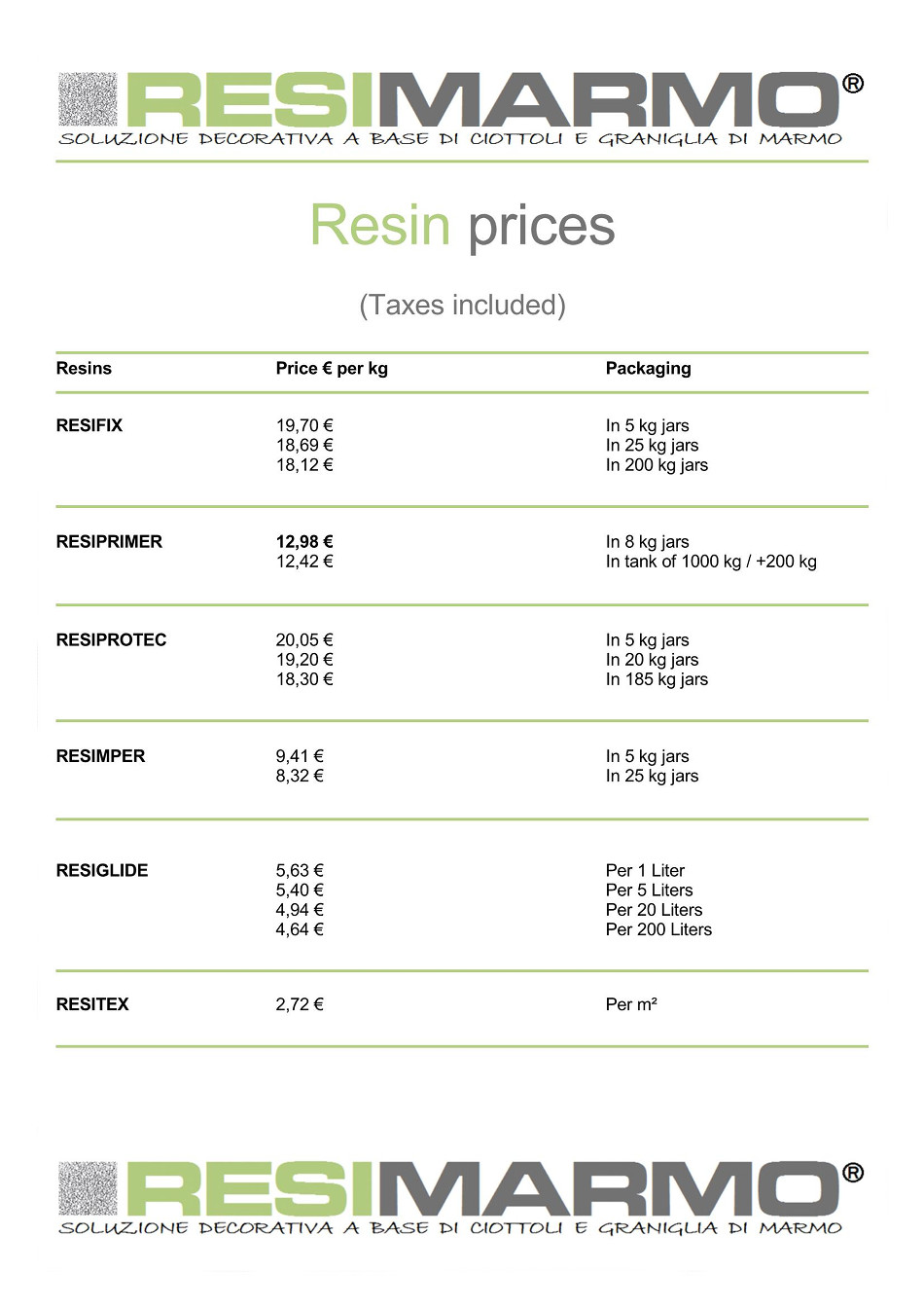 The marble aggregates - Resine Prices